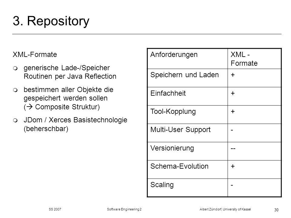 3. Repository XML-Formate