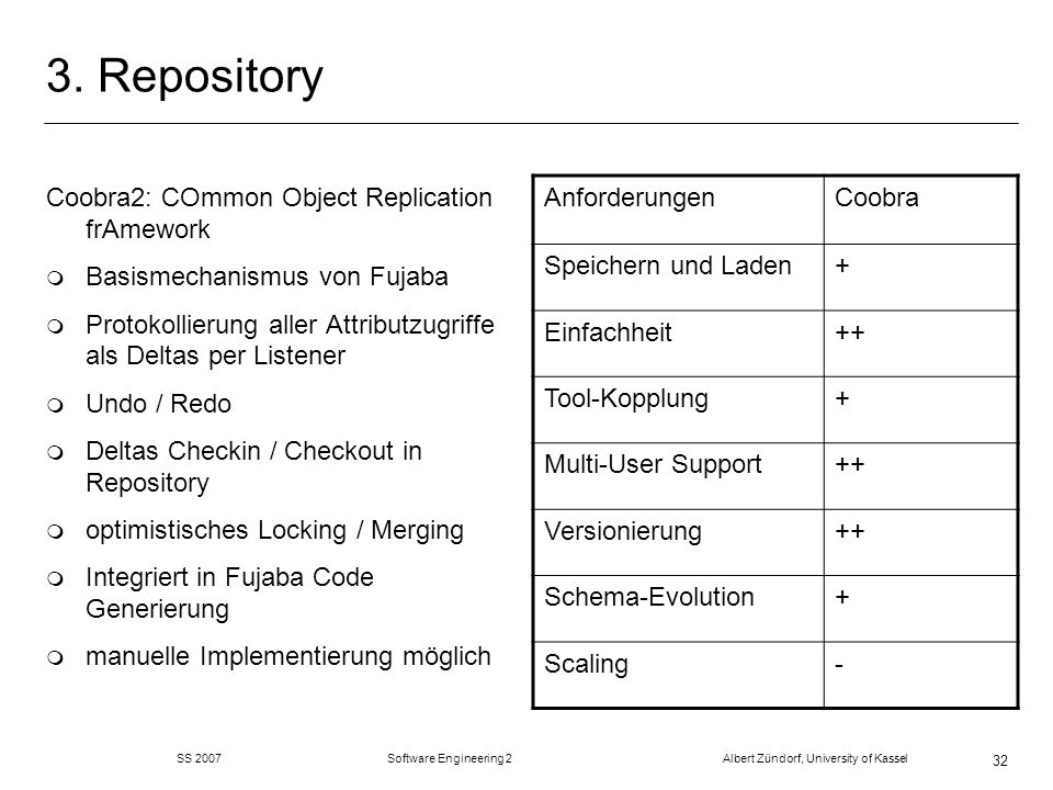 3. Repository Coobra2: COmmon Object Replication frAmework