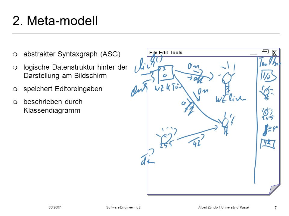 2. Meta-modell abstrakter Syntaxgraph (ASG)