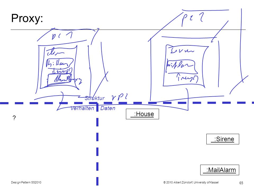 Proxy: :House :Sirene :MailAlarm Struktur Verhalten Daten