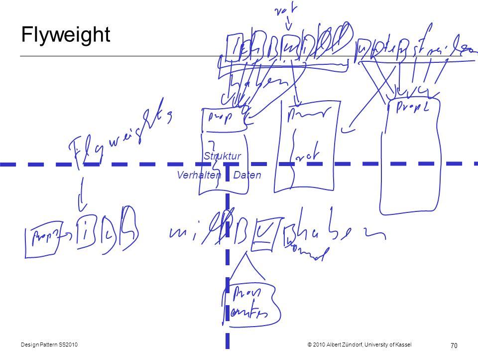 Flyweight Struktur Verhalten Daten