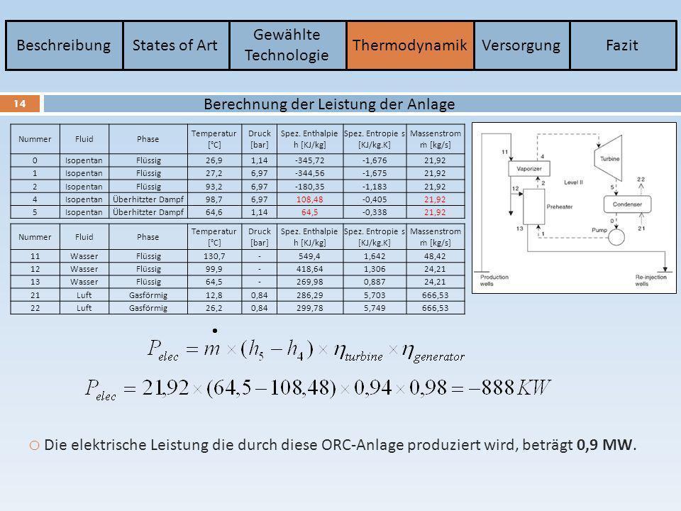 Berechnung der Leistung der Anlage
