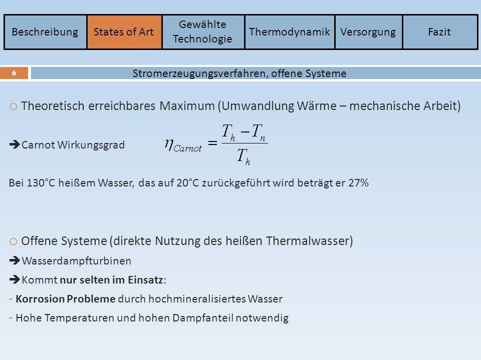 Offene Systeme (direkte Nutzung des heißen Thermalwasser)