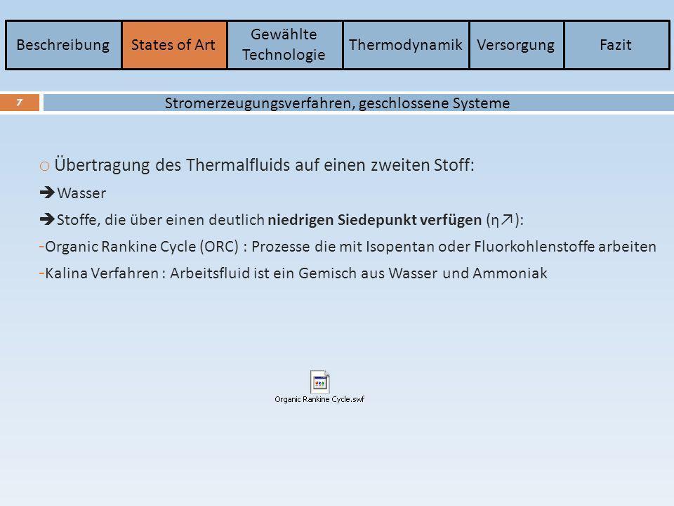 Beschreibung States of Art. Gewählte Technologie. Thermodynamik. Versorgung. Fazit. Stromerzeugungsverfahren, geschlossene Systeme.