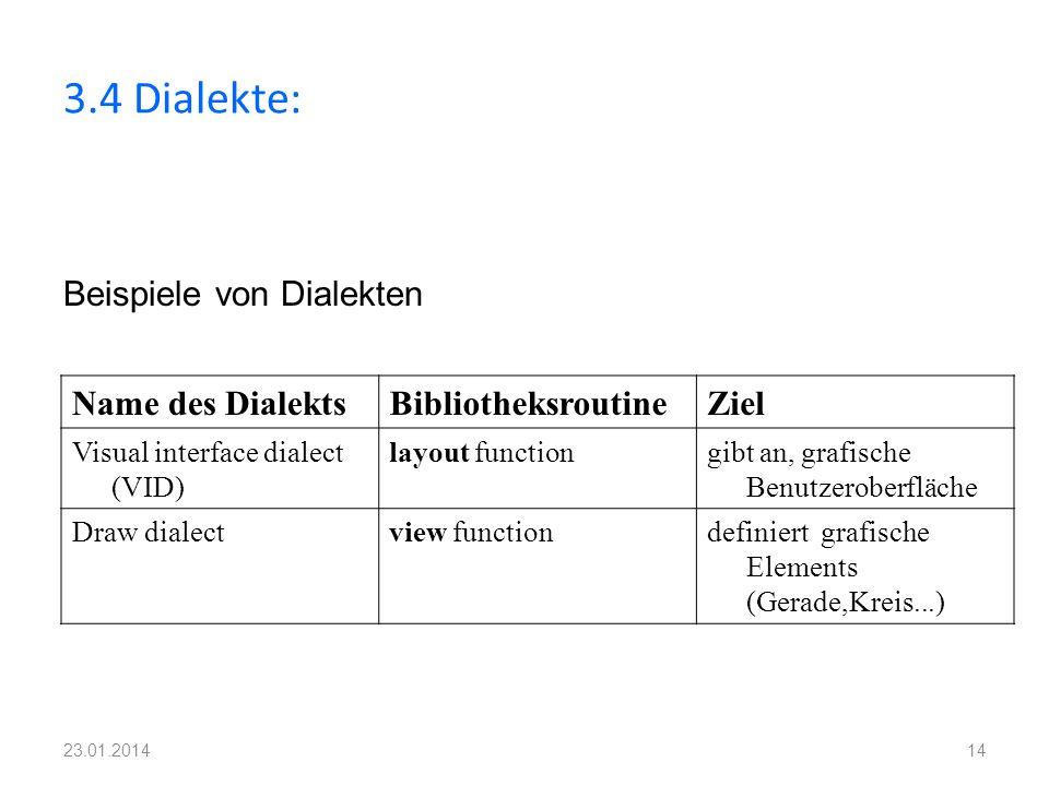 3.4 Dialekte: Beispiele von Dialekten Name des Dialekts