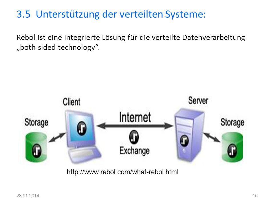 """3.5 Unterstützung der verteilten Systeme: Rebol ist eine integrierte Lösung für die verteilte Datenverarbeitung """"both sided technology ."""