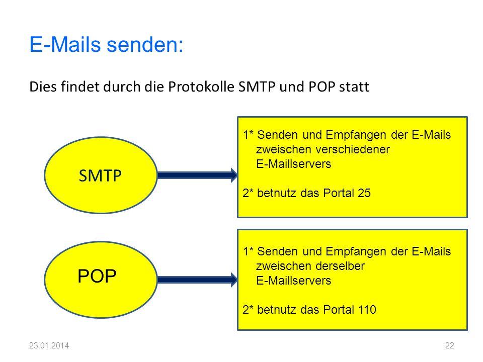 Dies findet durch die Protokolle SMTP und POP statt