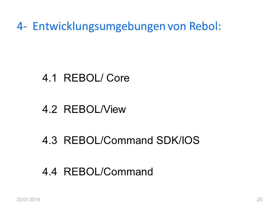 4- Entwicklungsumgebungen von Rebol: