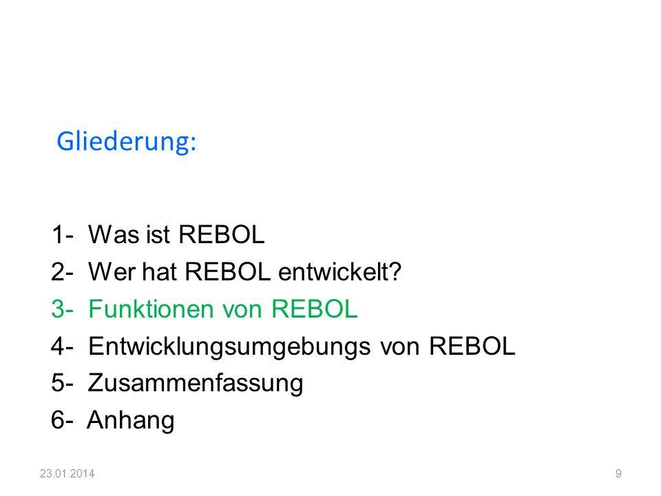 Gliederung: 1- Was ist REBOL 2- Wer hat REBOL entwickelt