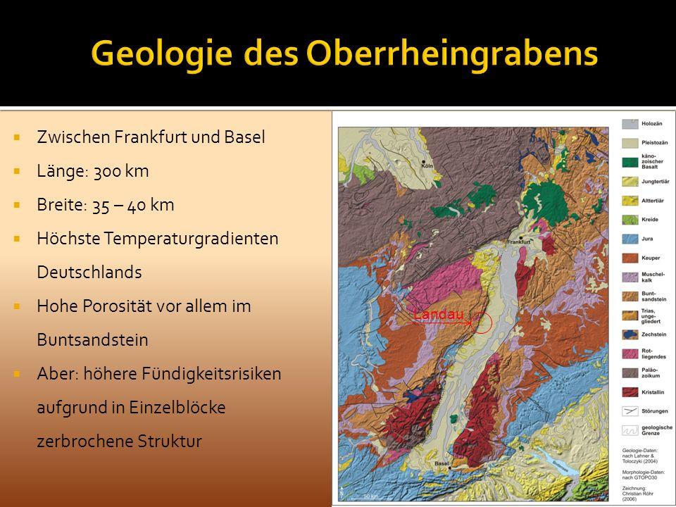 Geologie des Oberrheingrabens