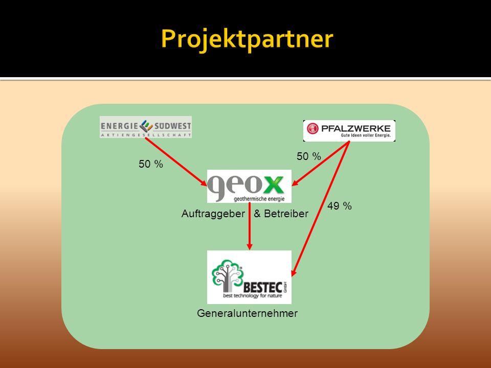 Projektpartner 50 % 50 % 49 % Auftraggeber & Betreiber