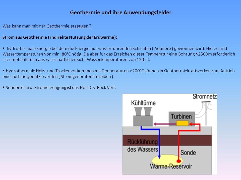 Geothermie und ihre Anwendungsfelder