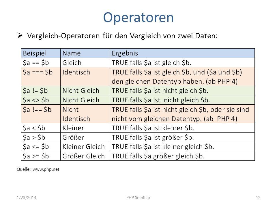 Operatoren Vergleich-Operatoren für den Vergleich von zwei Daten: