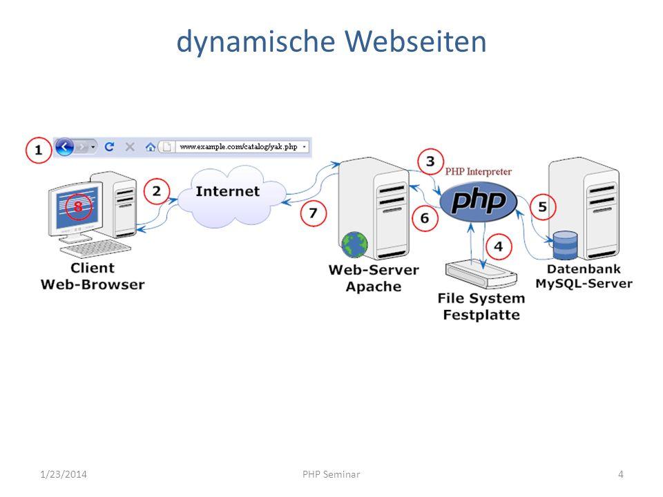 dynamische Webseiten 3/27/2017 PHP Seminar