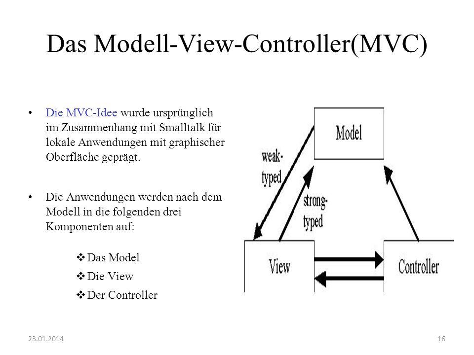 Das Modell-View-Controller(MVC)
