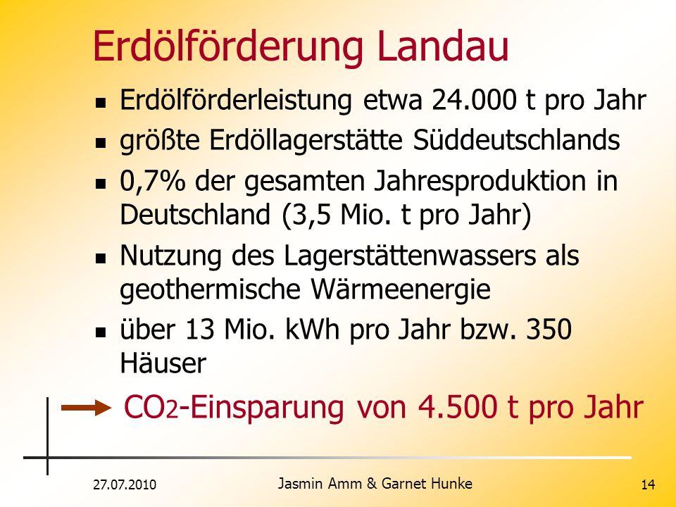 Erdölförderung Landau