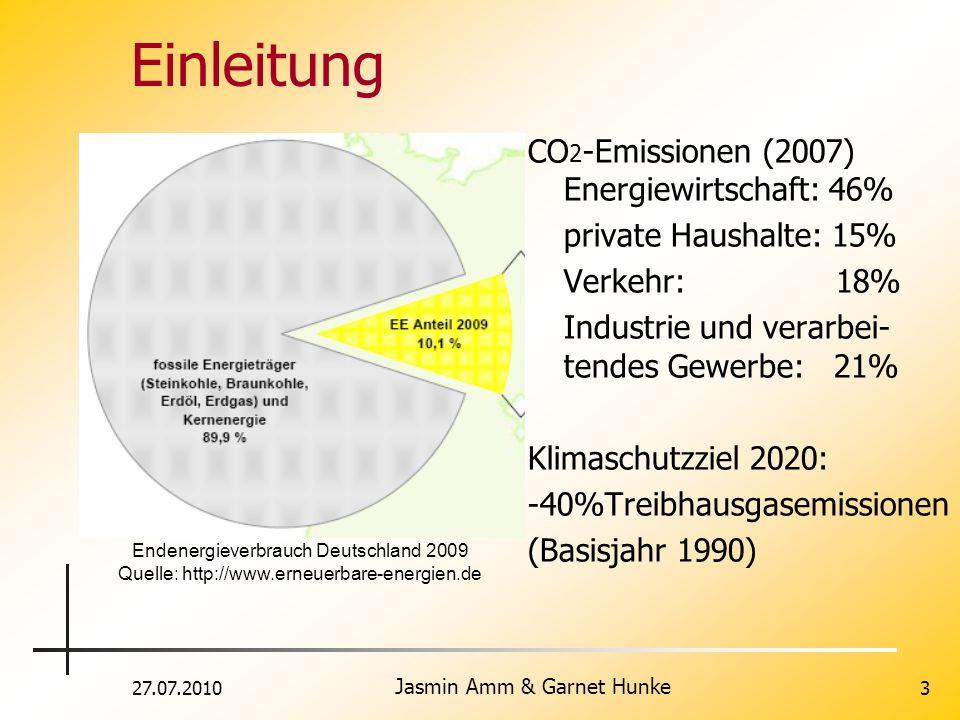 Einleitung CO2-Emissionen (2007) Energiewirtschaft: 46%