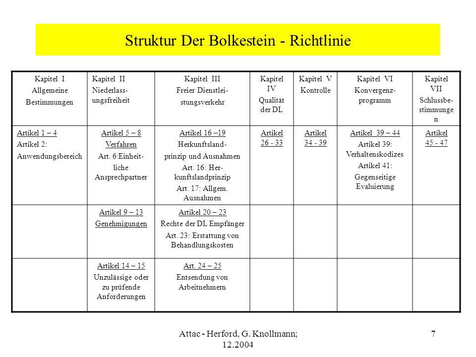Struktur Der Bolkestein - Richtlinie