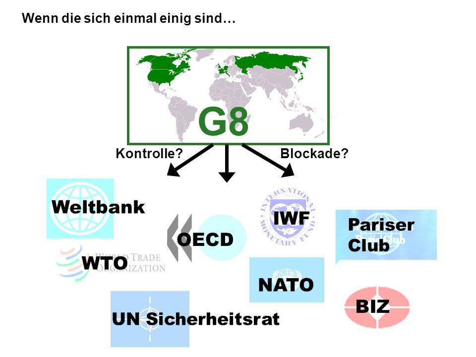 G8 Weltbank IWF OECD WTO NATO BIZ Pariser Club UN Sicherheitsrat