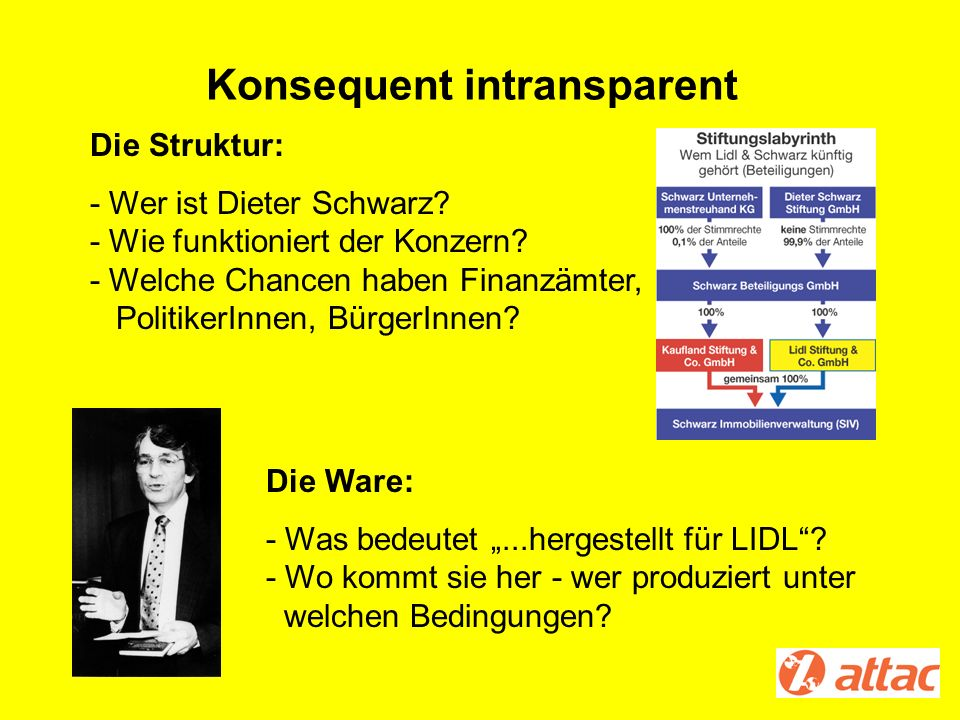 Konsequent intransparent