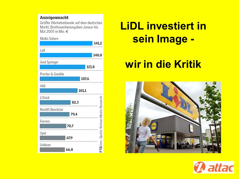 LiDL investiert in sein Image - wir in die Kritik