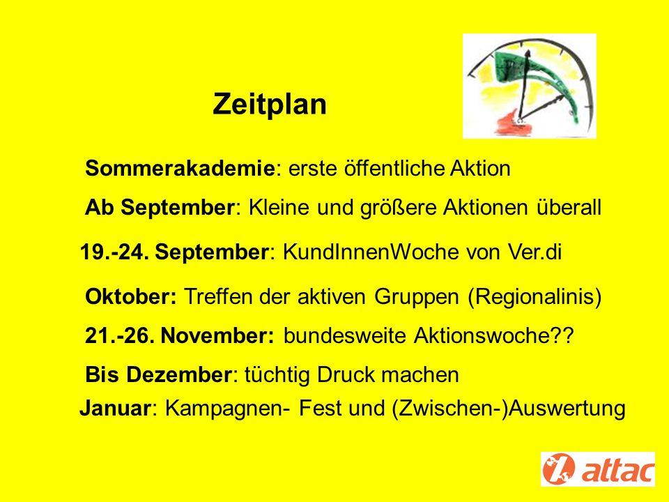 Zeitplan Sommerakademie: erste öffentliche Aktion