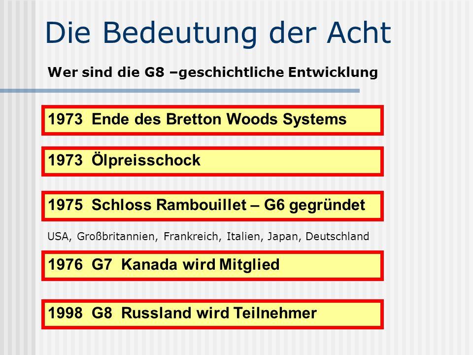 Die Bedeutung der Acht 1973 Ende des Bretton Woods Systems