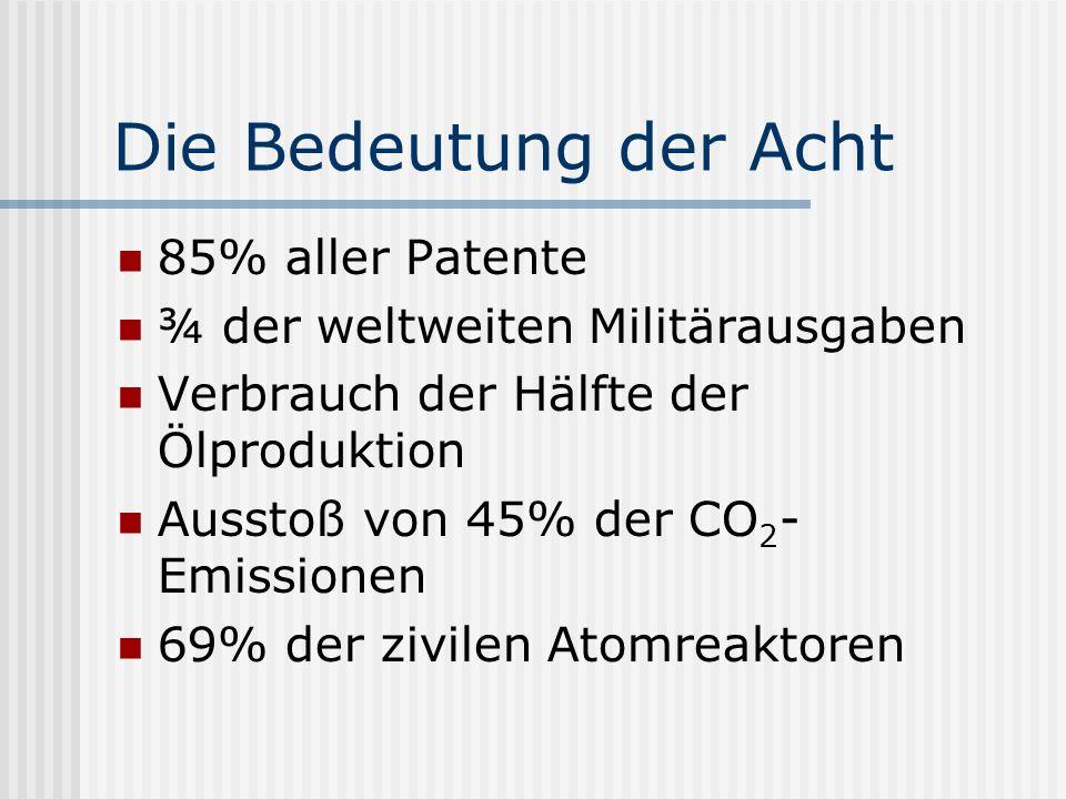 Die Bedeutung der Acht 85% aller Patente