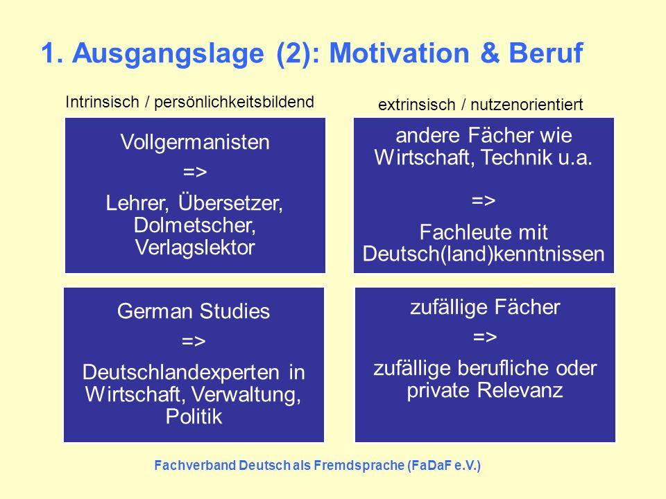 1. Ausgangslage (2): Motivation & Beruf