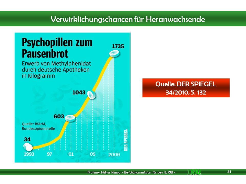 Quelle: DER SPIEGEL 34/2010, S. 132 31 31 31