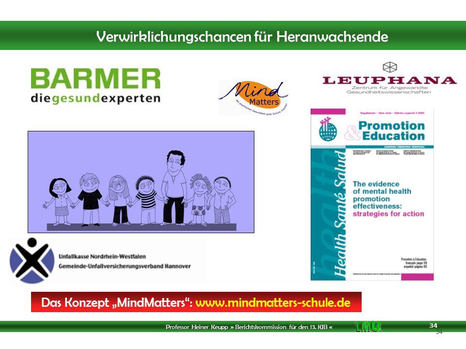"""Das Konzept """"MindMatters : www.mindmatters-schule.de"""
