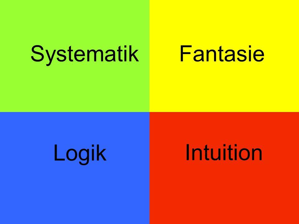 Systematik Fantasie Logik Intuition