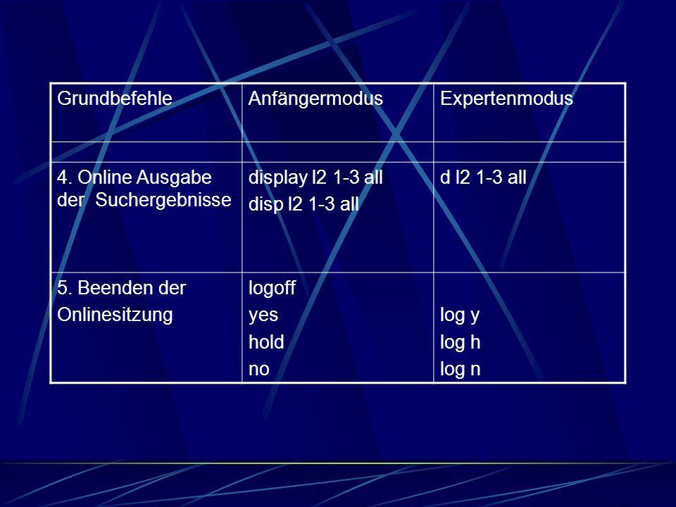 Grundbefehle Anfängermodus. Expertenmodus. 4. Online Ausgabe der Suchergebnisse. display l2 1-3 all.