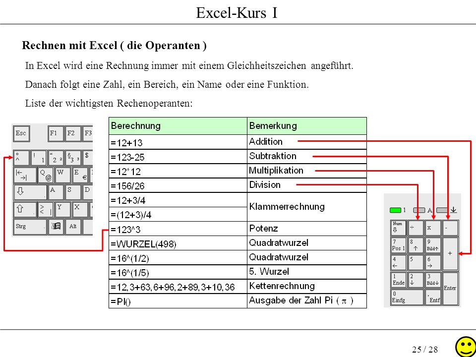 Rechnen mit Excel ( die Operanten )