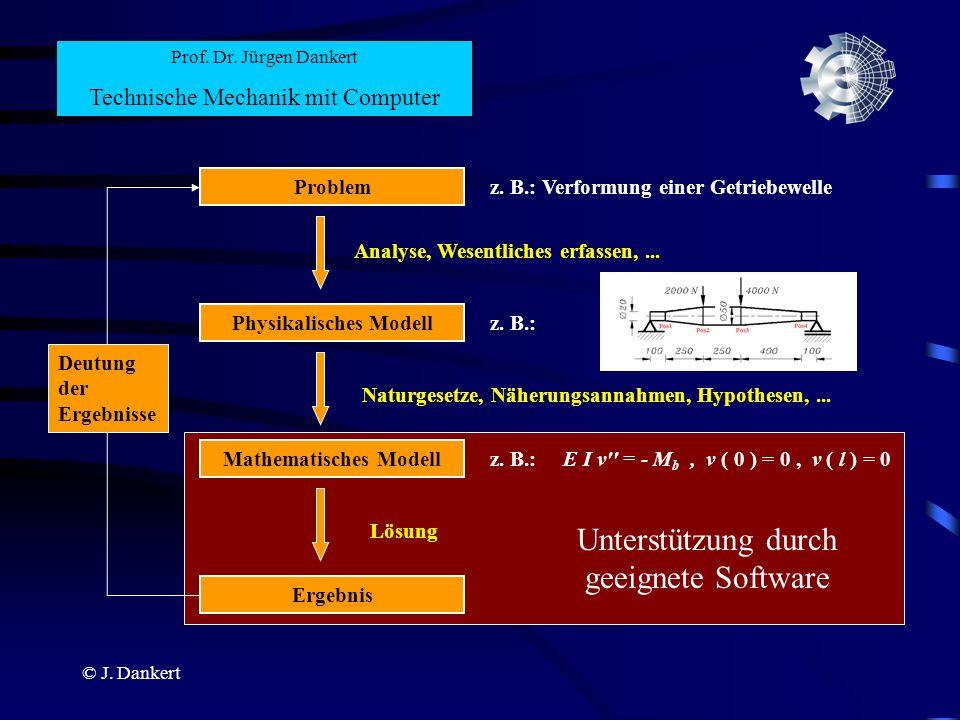 Physikalisches Modell Mathematisches Modell