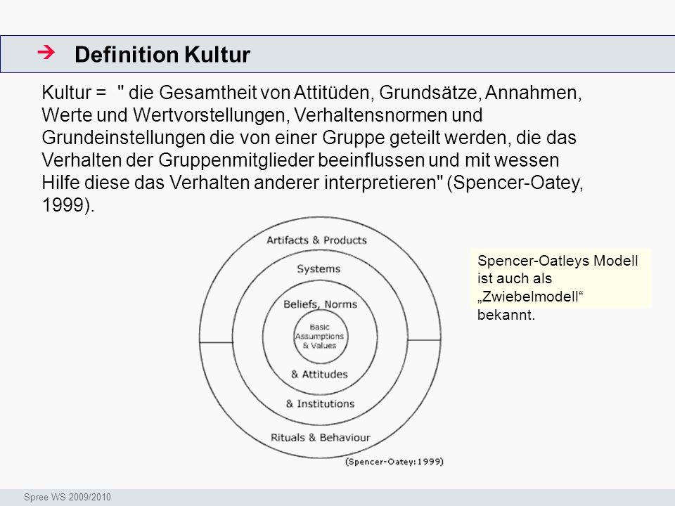 Definition Kultur  ArbeitsschritteW.