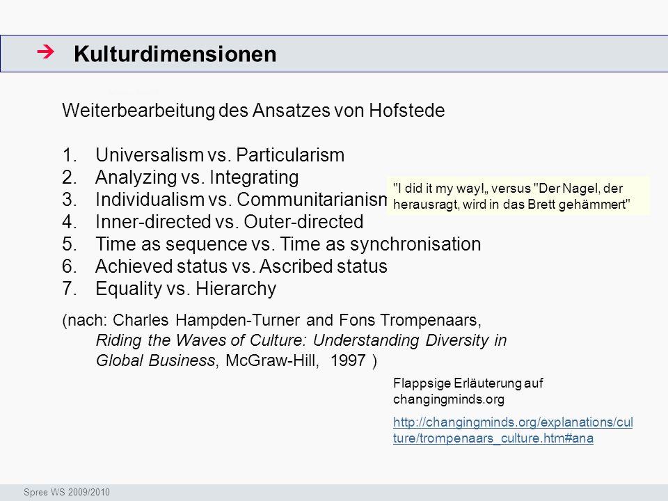 Kulturdimensionen  Weiterbearbeitung des Ansatzes von Hofstede