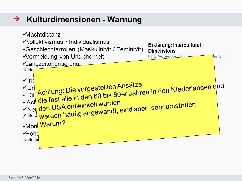 Kulturdimensionen - Warnung
