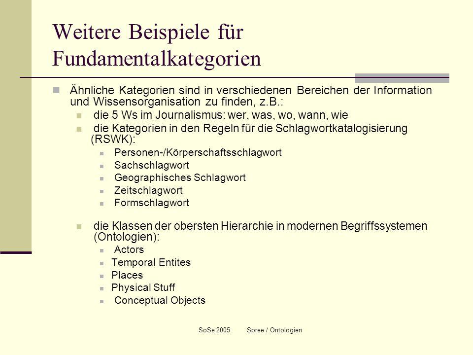 Weitere Beispiele für Fundamentalkategorien