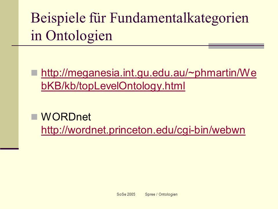 Beispiele für Fundamentalkategorien in Ontologien