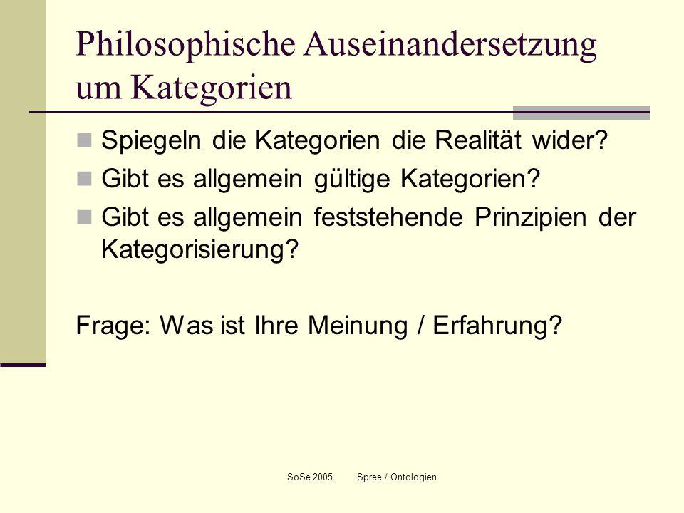 Philosophische Auseinandersetzung um Kategorien