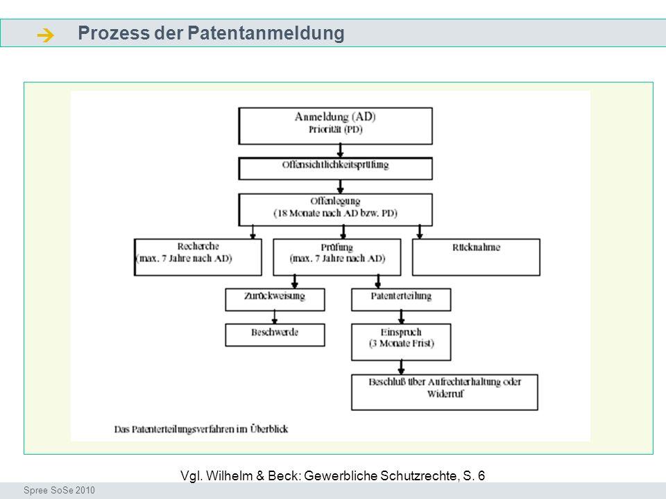 Vgl. Wilhelm & Beck: Gewerbliche Schutzrechte, S. 6
