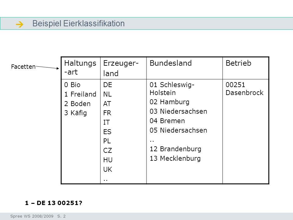  Beispiel Eierklassifikation Haltungs-art Erzeuger- land Bundesland