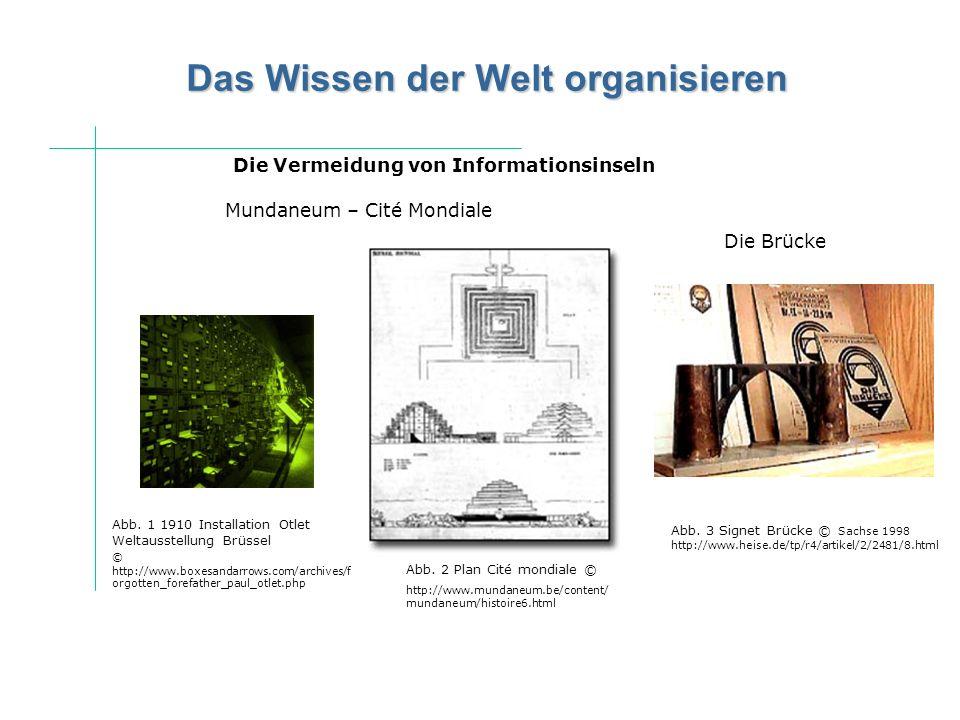 Das Wissen der Welt organisieren