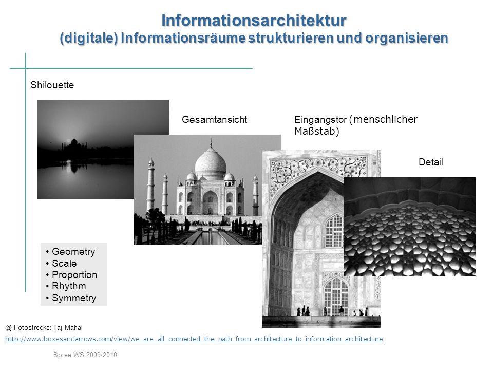 Informationsarchitektur (digitale) Informationsräume strukturieren und organisieren
