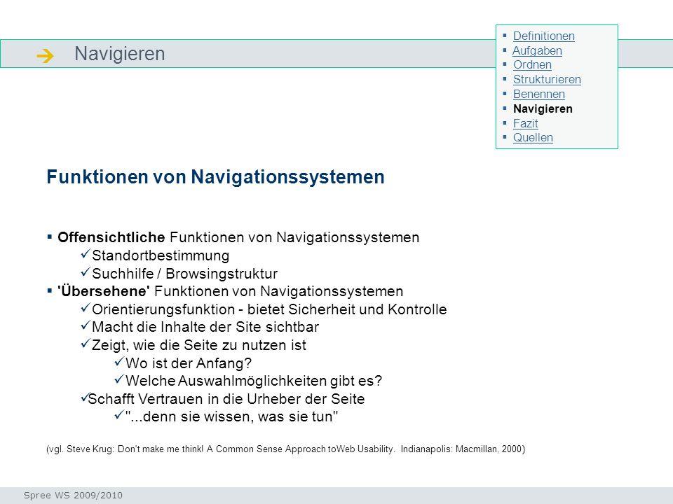  Navigieren Funktionen von Navigationssystemen
