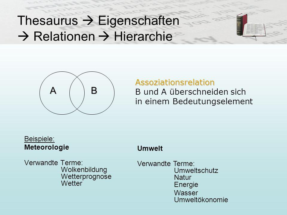 Thesaurus  Eigenschaften  Relationen  Hierarchie