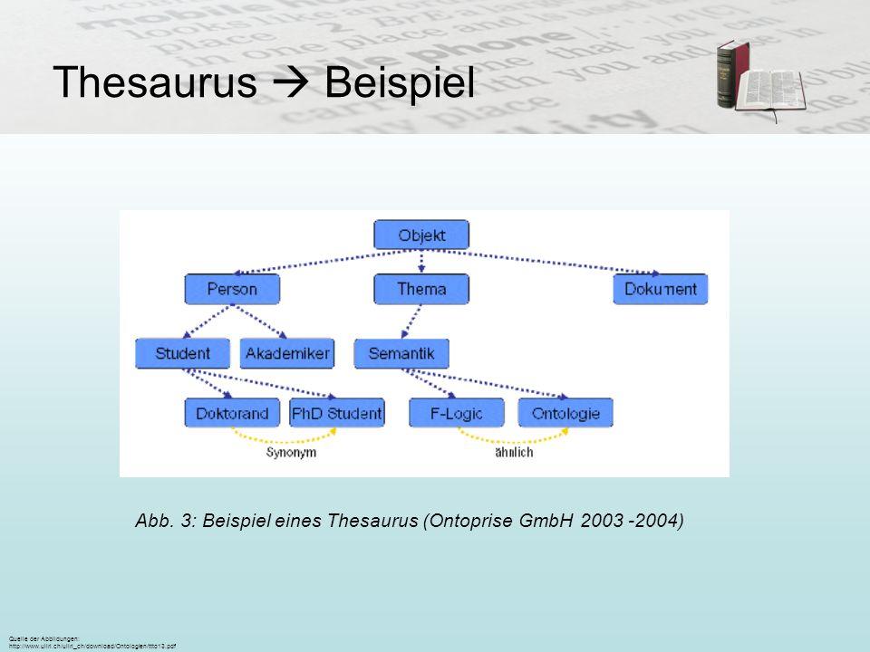 Thesaurus  Beispiel Abb. 3: Beispiel eines Thesaurus (Ontoprise GmbH 2003 -2004) Quelle der Abbildungen: