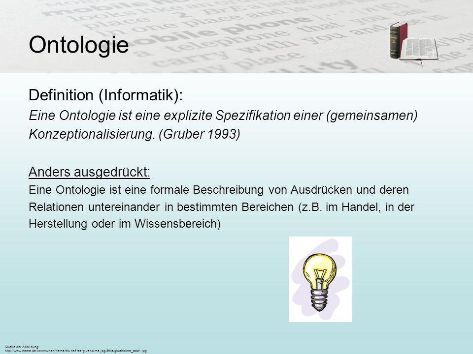 Ontologie Definition (Informatik):