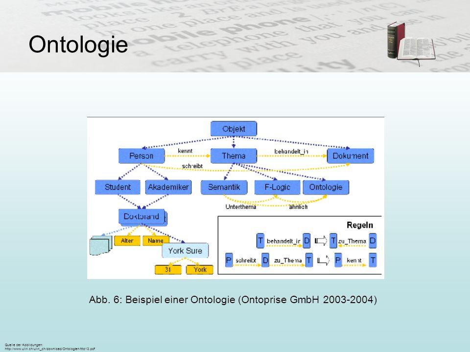 Abb. 6: Beispiel einer Ontologie (Ontoprise GmbH 2003-2004)